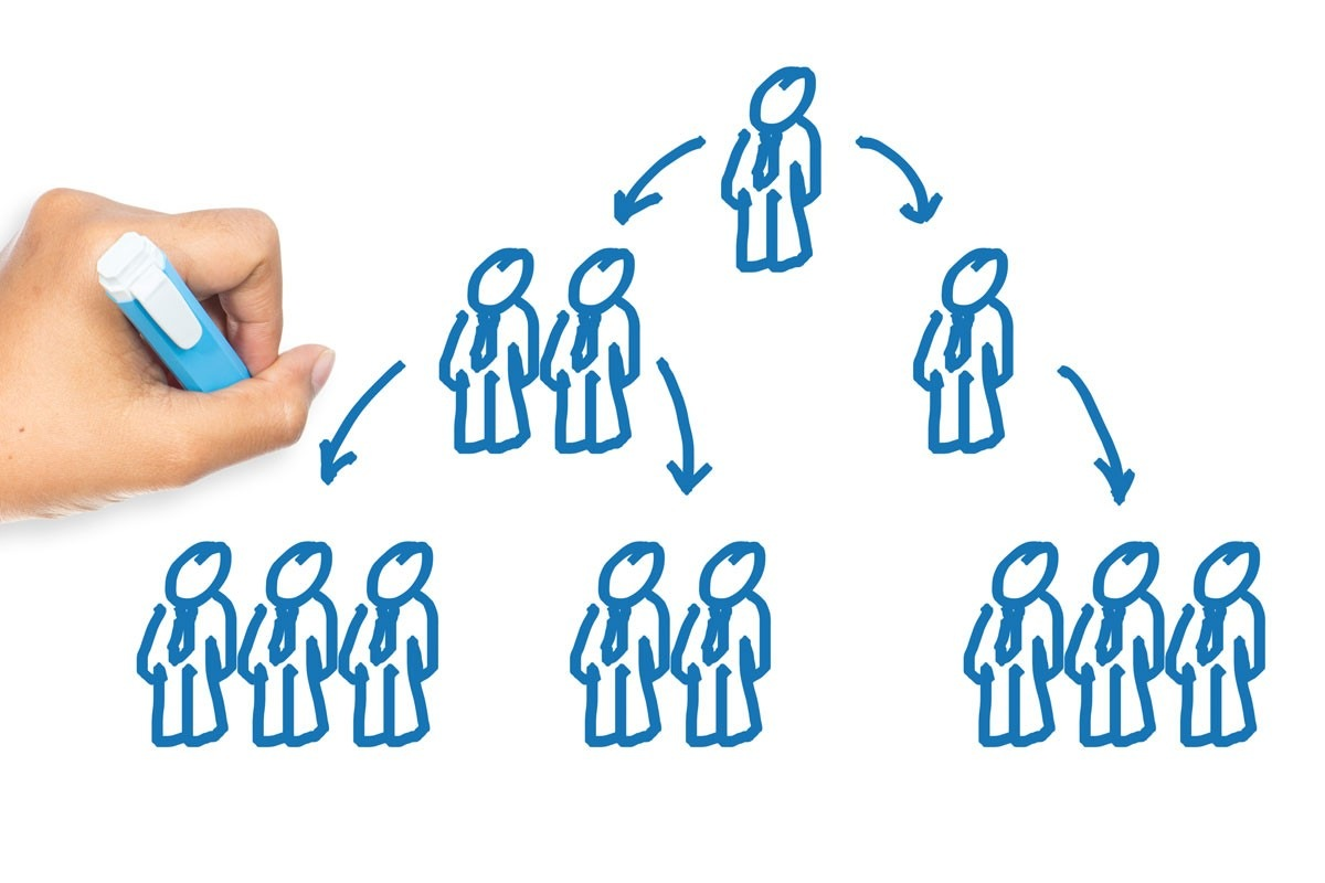 Por qu es importante la organizaci n empresarial prevento for Empresas de pladur en valencia