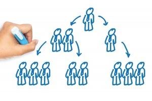 ¿Por qué es importante la organización empresarial?